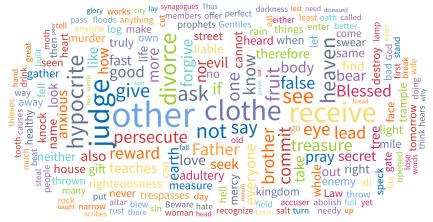 Matthew 5-7 Word Cloud
